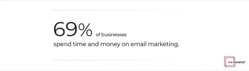 Can Email Marketing Still Drive High Engagement?