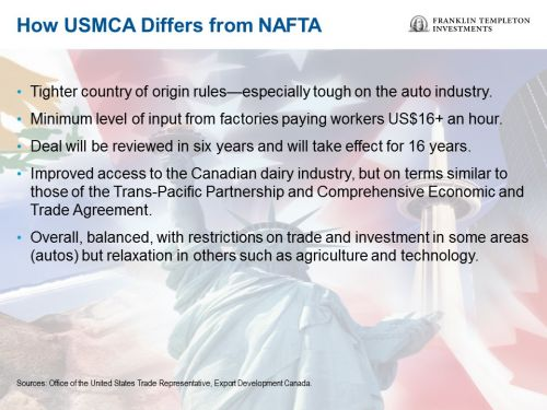 A Canadian Perspective On The USMCA