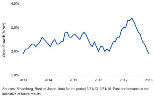 Why Bank Of Japan Dissent Is A Good Thing For Stocks