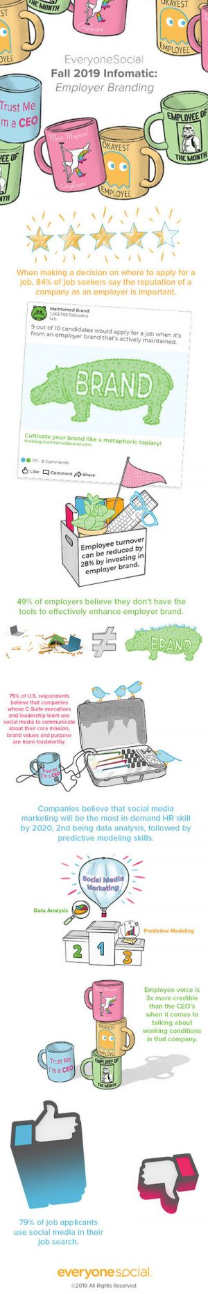 The Reasons Your Company Must Use Social Media to Build Employer Brand