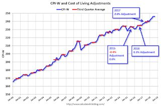 Early Look at 2019 Cost-Of-Living Adjustments and Maximum Contribution Base
