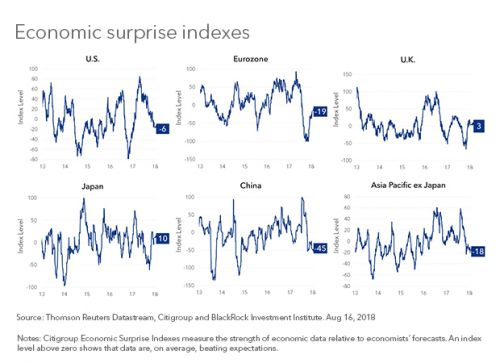 Why Are Markets Acting Like A Recession Is Coming?