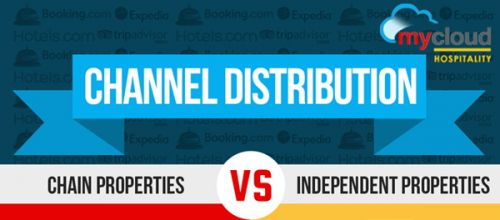 Channel Distribution Strategy - Chain Property V/S Independent Property