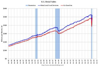 Retail Sales increased 7.5% in June