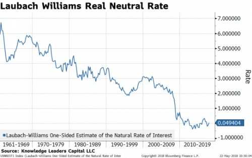 Don't Assume The Fed Will Raise Rates Again