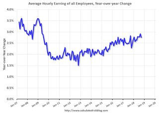 Comments on September Employment Report