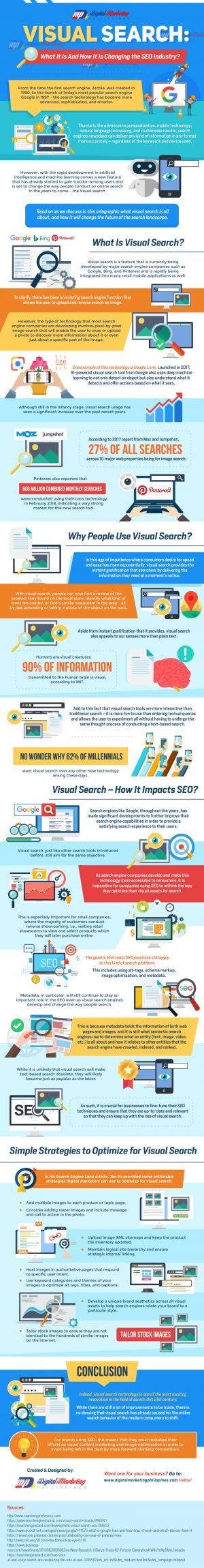 Visual Search: What It Is and How It Is Changing the SEO Industry?
