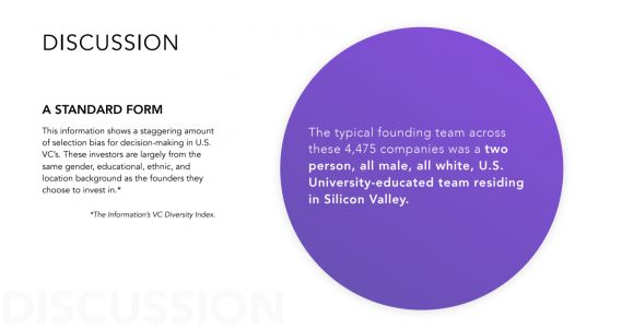 Investors are still failing to back founders from diverse backgrounds