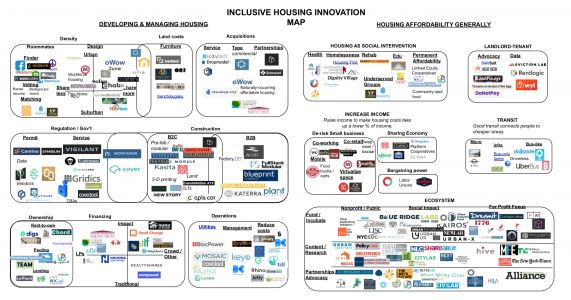 Innovations in inclusive housing