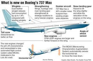 Investigators find new clues pointing to potential cause of 737 Max crashes as FAA details Boeing's fix