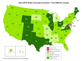 Philly Fed: State Coincident Indexes increased in 45 states in April