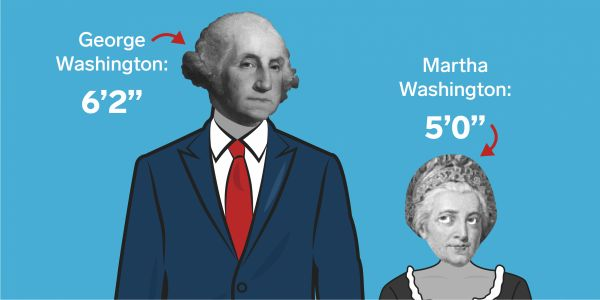 The height differences between all the US presidents and first ladies
