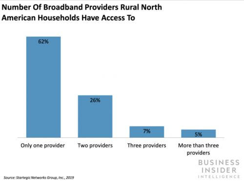 T-Mobile's broadband strategy will focus on providing service to rural and underserved areas first