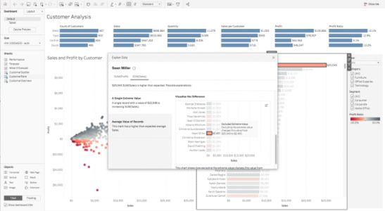 Tableau update uses AI to increase speed to insight