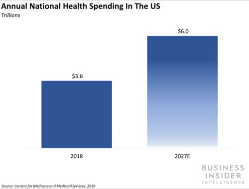 Here's what we know about UnitedHealth's reported $3.2 billion Equian buy