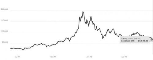 Bitcoin ETFs Inch Closer To Reality