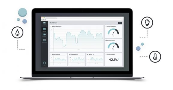 Mode raises $3M Series A to put sensor data in the cloud