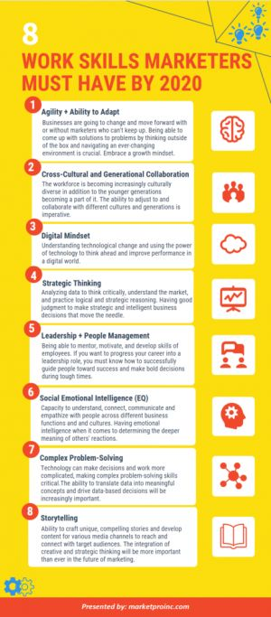8 Work Skills Marketers Must Have by 2020