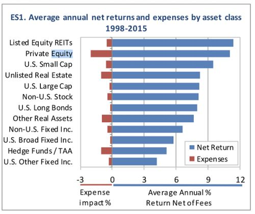 The Best High-Yield REITs To Buy Right Now