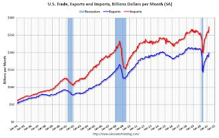 Trade Deficit Increased to $74.4 Billion in March