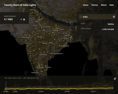 20 years of Indian lights at night