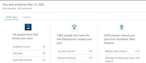 Still Growing Despite the Doubters - LinkedIn's Possibilities For Business Owners