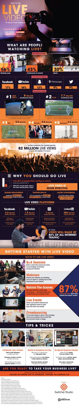 Live Video: Can It Help Build Your Business?