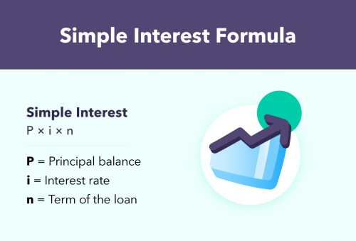 Simple vs. Compound Interest: How to Tell the Difference